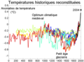 2000 Year Temperature Comparison fr.png