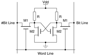 Static random-access memory - Four transistor SRAM provides advantages in density at the cost of manufacturing complexity. The resistors must have small dimensions and large values.