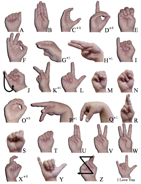 Hand gestures