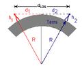 Alcance-enlace-duas-antenas-pt.png