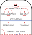 All star team red wings with jack adams.png