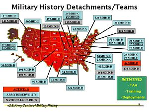 Military history detachment