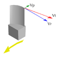 Axial velocity.png