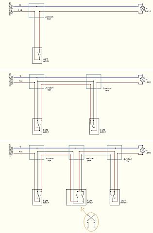 Led Security Light Wiring Diagram on zenith motion sensor wiring diagram