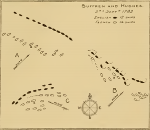 Battle of Trincomalee - Plan of the battle (British units - black, French - white)