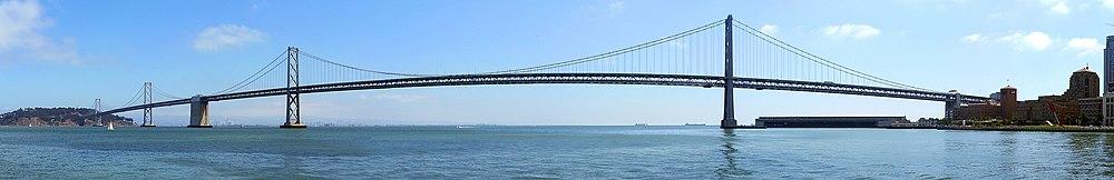 Panorama, 2007