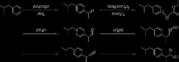 Boots-Synthese von Ibuprofen