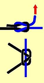 uli knot dating
