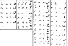 Chechen alphabet-1925.png