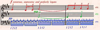 Étude Op. 10, No. 3 (Chopin) - Exercise for touch differentiation in the right hand (after Cortot).