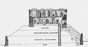 "York Castle - A cross-section of the motte at York Castle, produced in 1903 by Sir Basil Mott; ""A"" marks the 20th-century concrete underpinnings of the motte; the low walls enclosing the base of the motte are a 19th-century addition"
