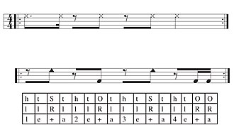 Salsa music - Top: clave. Bottom: basic conga tumbao on one drum. S: slap, O: open tone, h: palm heel, t: finger tips.