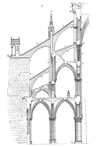 Cross-section of the double supporting arches and buttresses of the nave, drawn by Eugene Viollet-le-Duc as they would have appeared from 1220 to 1230. Coupe.transversale.cathedrale.Paris.png