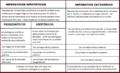 Cuadro comparativo imperativos (corregido).png