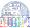 DIH command structure.png