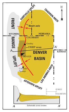 Denver Basin Wikipedia