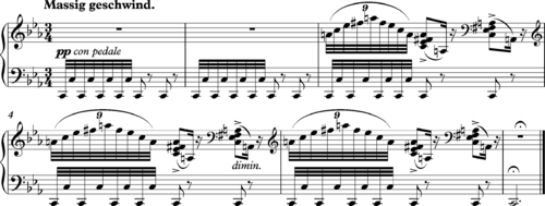 Diminished seventh chord - Wikipedia