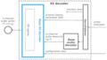 ECMA-407 decoder 1.png