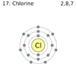 Electron shell 017 chlorine.png