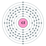 Electron shells of californium (2, 8, 18, 32, 28, 8, 2)
