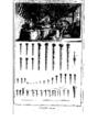 Encyclopedie volume 2b-161.png