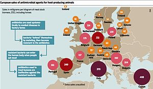 Meat Atlas - European sales of antimicrobial agents for food-producing animals, 2011