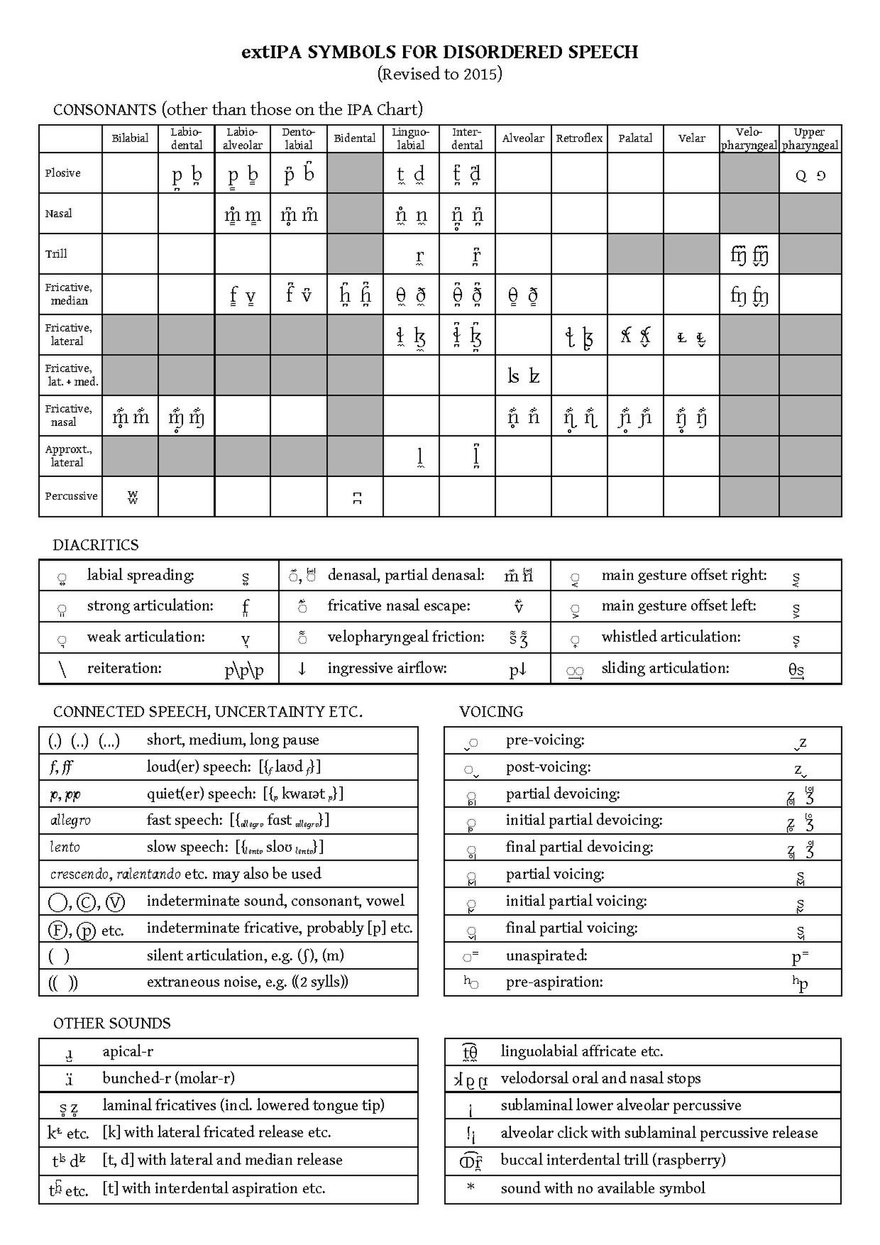 International Phonetic Alphabet - The Reader Wiki, Reader