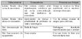 FMEA (Failure Models Effect Analyze).png