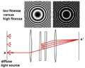 Fabry Perot Interferometer - diagram.png