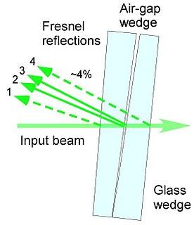 Air-wedge shearing interferometer
