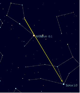 Spica - How to locate the star Spica