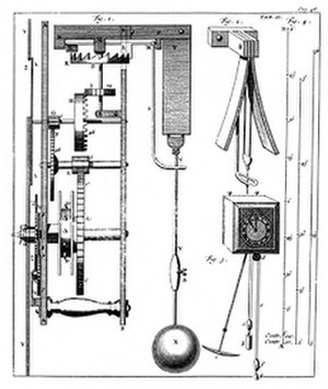 """Horologium Oscillatorium - Illustration of Huygens' 1673 experimental pendulum clock from Horologium Oscillatorium.  Huygens placed cycloidal-shaped metal """"cheeks"""" on either side of the pendulum string, to force the pendulum to move in a cycloidal path, to increase accuracy."""