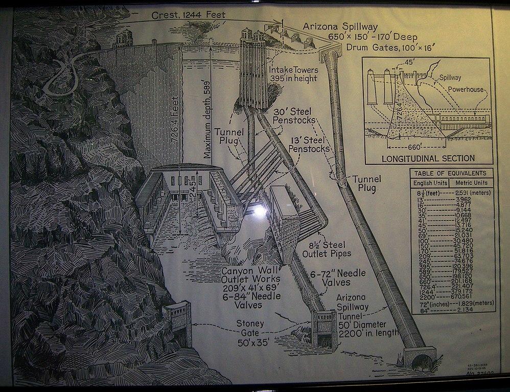 Filehoover Dam Diagramg Wikimedia Commons