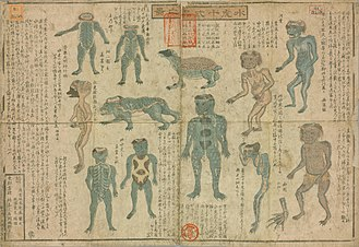 Kappa (folklore) - A scroll showing various illustrations of kappa.