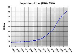 iran friends network