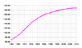 Japan-demography.png