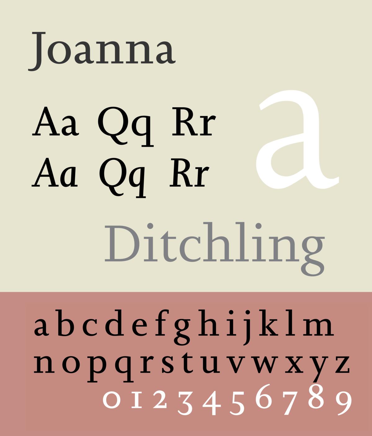 joanna  typeface