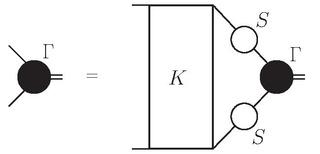 Bethe–Salpeter equation