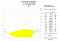 Klimadiagramm-Alexandria-Aegypten-metrisch-deutsch.png