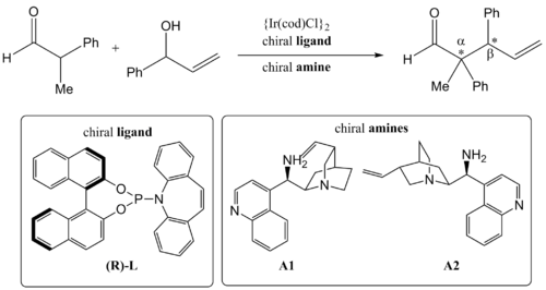 Synergistic Catalysis Wikipedia