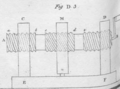 Lanz & Betancourt- Analytical essays on the construction of machines, pg 181 - Plate 1 - Fig D3.png
