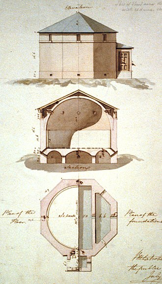 Gunpowder magazine - 1809 drawing by Benjamin Henry Latrobe showing the elevation, cross-section, and plan of a proposed gunpowder magazine