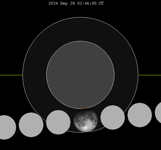 Lunar eclipse chart close-2034Sep28.png