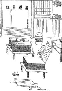 Illustrazione di una parte del processo di produzione della carta nell'antica Cina.