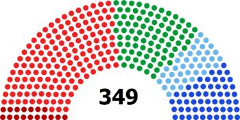 Mandater i rigsdagen 1976. png