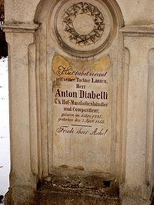 Grabstein Anton Diabellis (Quelle: Wikimedia)