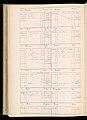 Master Weaver's Thesis Book, Systeme de la Mecanique a la Jacquard, 1848 (CH 18556803-107).jpg