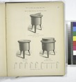 Mott's Steam Kettles with Movable Legs (NYPL b15260162-487570).tiff