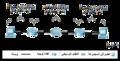 Multicast Protocols - ar.png