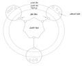 NPL Network Model - ar.png